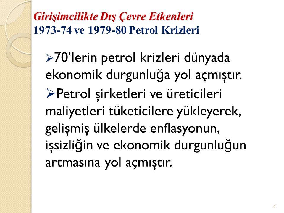 Girişimcilikte Dış Çevre Etkenleri Girişimcilikte Dış Çevre Etkenleri 1973-74 ve 1979-80 Petrol Krizleri 6   70'lerin petrol krizleri dünyada ekonomik durgunlu ğ a yol açmıştır.