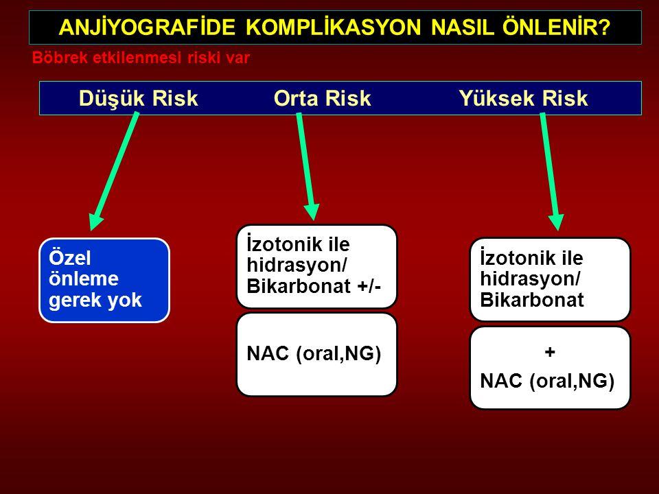 ANJİYOGRAFİDE KOMPLİKASYON NASIL ÖNLENİR? Böbrek etkilenmesi riski var Düşük Risk Orta Risk Yüksek Risk Özel önleme gerek yok İzotonik ile hidrasyon/