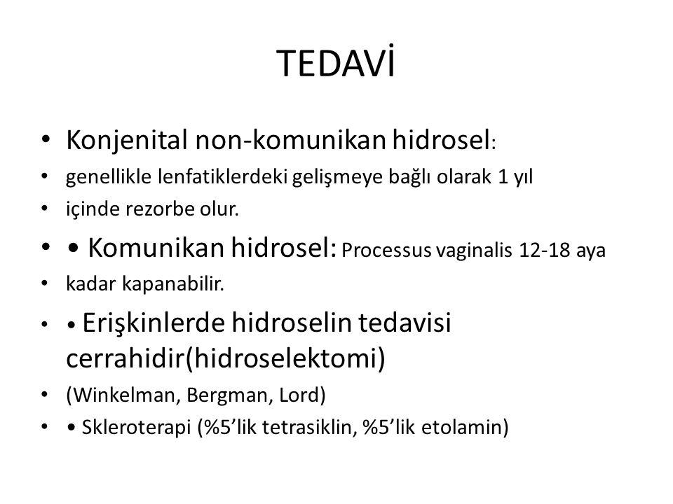 TEDAVİ Konjenital non-komunikan hidrosel : genellikle lenfatiklerdeki gelişmeye bağlı olarak 1 yıl içinde rezorbe olur. Komunikan hidrosel: Processus