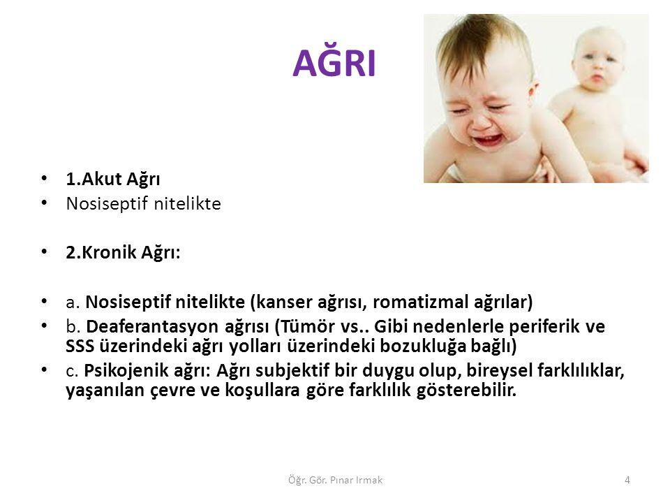 AĞRI 1.Akut Ağrı Nosiseptif nitelikte 2.Kronik Ağrı: a. Nosiseptif nitelikte (kanser ağrısı, romatizmal ağrılar) b. Deaferantasyon ağrısı (Tümör vs..