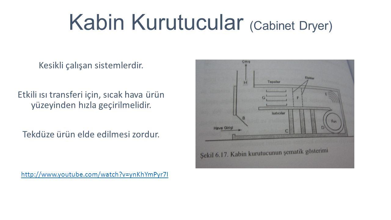 Kabin Kurutucular (Cabinet Dryer) Kesikli çalışan sistemlerdir. Etkili ısı transferi için, sıcak hava ürün yüzeyinden hızla geçirilmelidir. Tekdüze ür