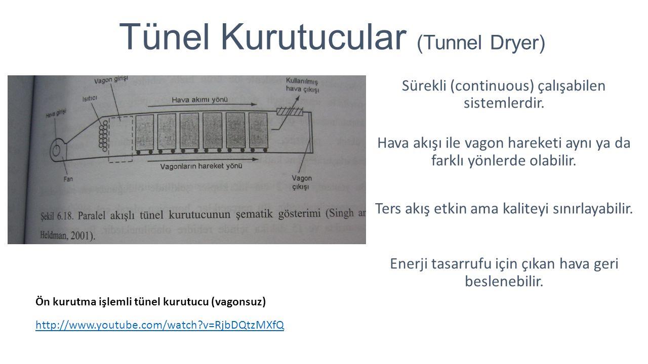 Tünel Kurutucular (Tunnel Dryer) Sürekli (continuous) çalışabilen sistemlerdir. Hava akışı ile vagon hareketi aynı ya da farklı yönlerde olabilir. Ter