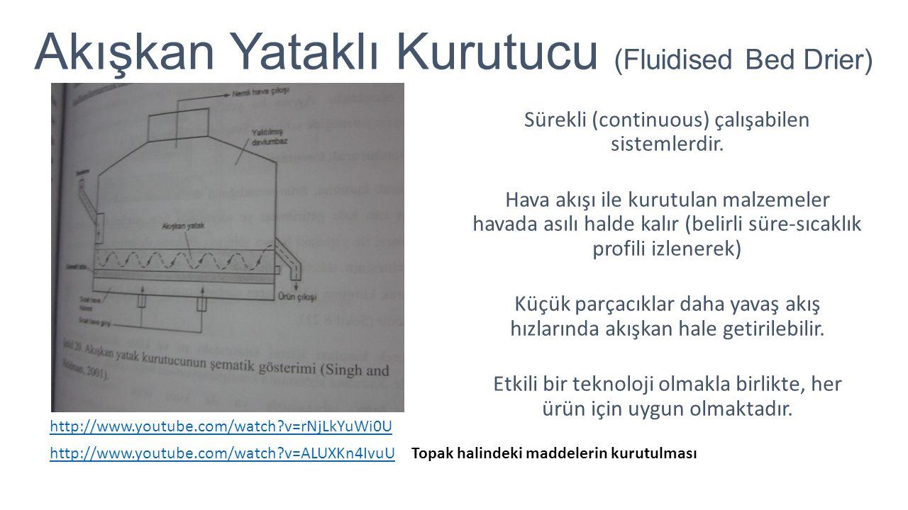 Akışkan Yataklı Kurutucu (Fluidised Bed Drier) Sürekli (continuous) çalışabilen sistemlerdir. Hava akışı ile kurutulan malzemeler havada asılı halde k