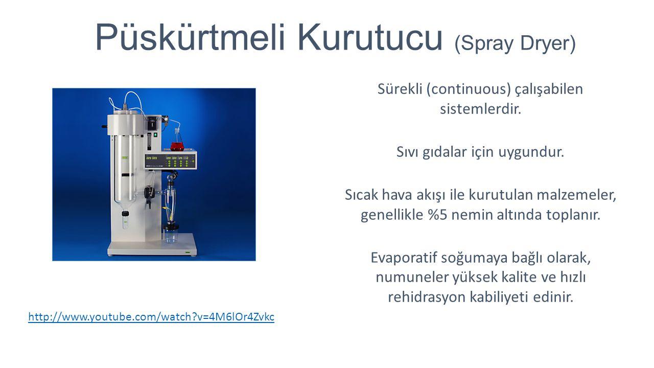 Püskürtmeli Kurutucu (Spray Dryer) Sürekli (continuous) çalışabilen sistemlerdir. Sıvı gıdalar için uygundur. Sıcak hava akışı ile kurutulan malzemele