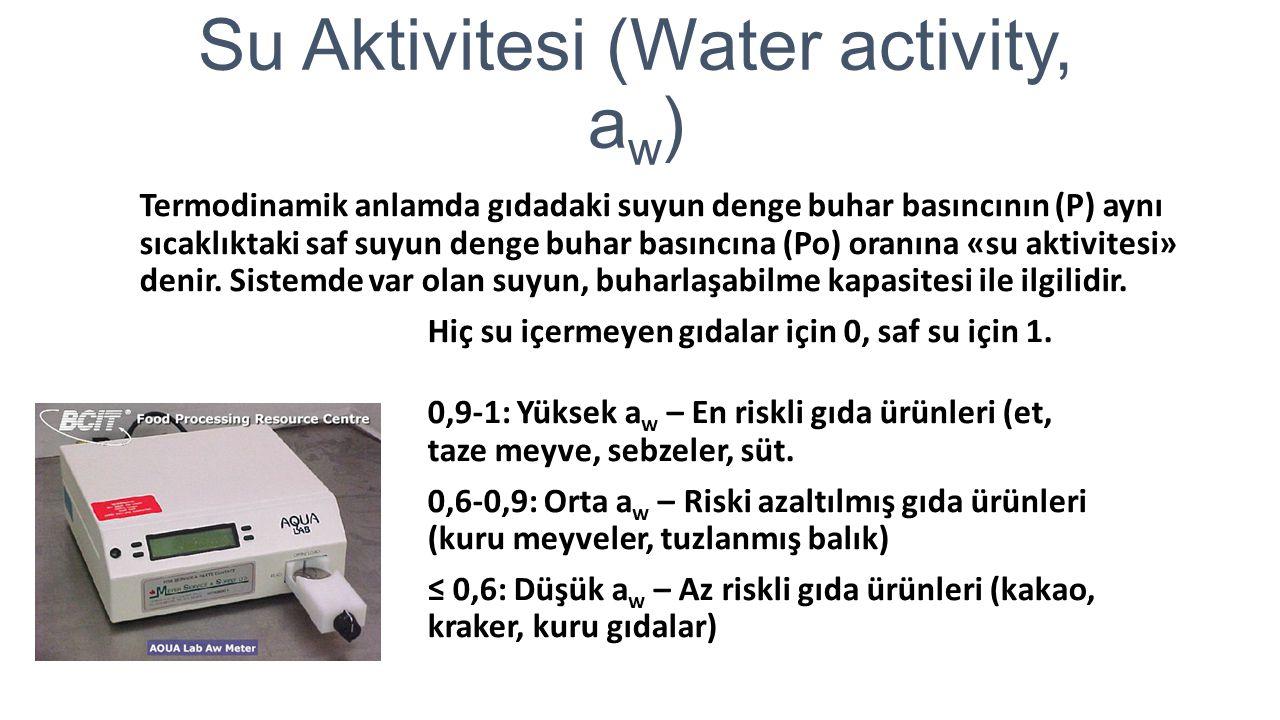 Su Aktivitesi (Water activity, a w ) Termodinamik anlamda gıdadaki suyun denge buhar basıncının (P) aynı sıcaklıktaki saf suyun denge buhar basıncına