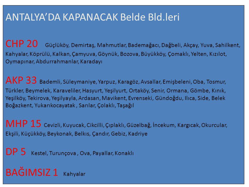 ANTALYA'DA KAPANACAK Belde Bld.leri CHP 20 Güçlüköy, Demirtaş, Mahmutlar, Bademağacı, Dağbeli, Akçay, Yuva, Sahilkent, Kahyalar, Köprülü, Kalkan, Çamyuva, Göynük, Bozova, Büyükköy, Çomaklı, Yelten, Kızılot, Oymapınar, Abdurrahmanlar, Karadayı AKP 33 Bademli, Süleymaniye, Yarpuz, Karagöz, Avsallar, Emişbeleni, Oba, Tosmur, Türkler, Beymelek, Karaveliler, Hasyurt, Yeşilyurt, Ortaköy, Senir, Ormana, Gömbe, Kınık, Yeşilköy, Tekirova, Yeşilyayla, Ardasan, Mavikent, Evrenseki, Gündoğdu, Ilıca, Side, Belek Boğazkent, Yukarıkocayatak, Sarılar, Çolaklı, Taşağıl MHP 15 Cevizli, Kuyucak, Cikcilli, Çıplaklı, Güzelbağ, İncekum, Kargıcak, Okurcular, Ekşili, Küçükköy, Beykonak, Belkıs, Çandır, Gebiz, Kadriye DP 5 Kestel, Turunçova, Ova, Payallar, Konaklı BAĞIMSIZ 1 Kahyalar