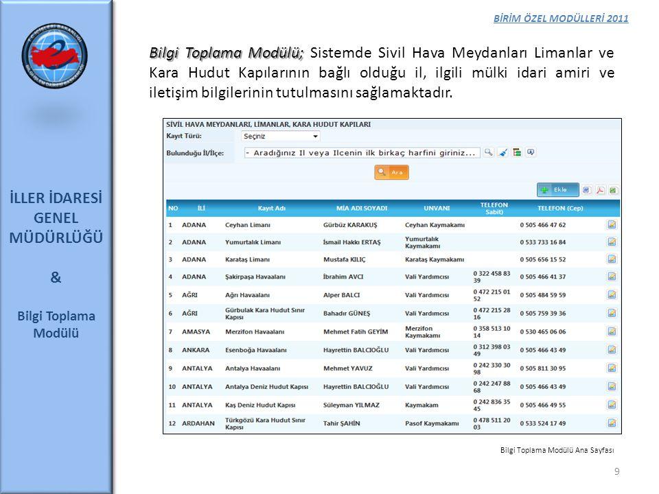BİRİM ÖZEL MODÜLLERİ 2011 İLLER İDARESİ GENEL MÜDÜRLÜĞÜ & Bilgi Toplama Modülü 9 Bilgi Toplama Modülü; Bilgi Toplama Modülü; Sistemde Sivil Hava Meyda
