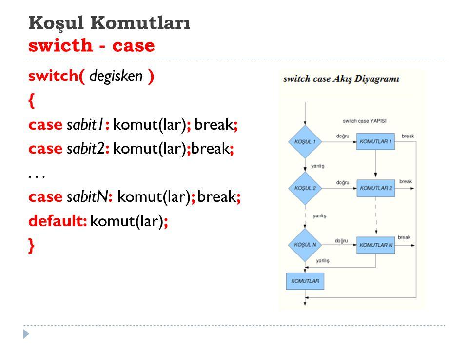 Koşul Komutları swicth - case switch( degisken ) { case sabit1: komut(lar); break; case sabit2: komut(lar);break;... case sabitN: komut(lar); break; d