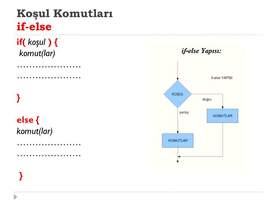 Koşul Komutları if-else if( koşul ) { komut(lar) ………………… } else { komut(lar) ………………… }