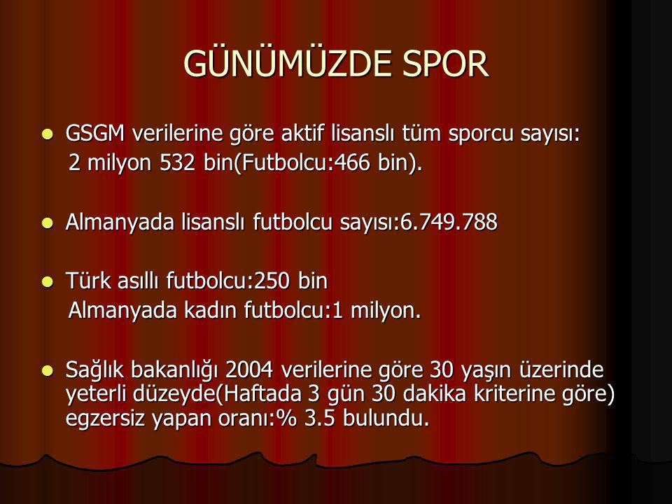 GÜNÜMÜZDE SPOR GSGM verilerine göre aktif lisanslı tüm sporcu sayısı: GSGM verilerine göre aktif lisanslı tüm sporcu sayısı: 2 milyon 532 bin(Futbolcu