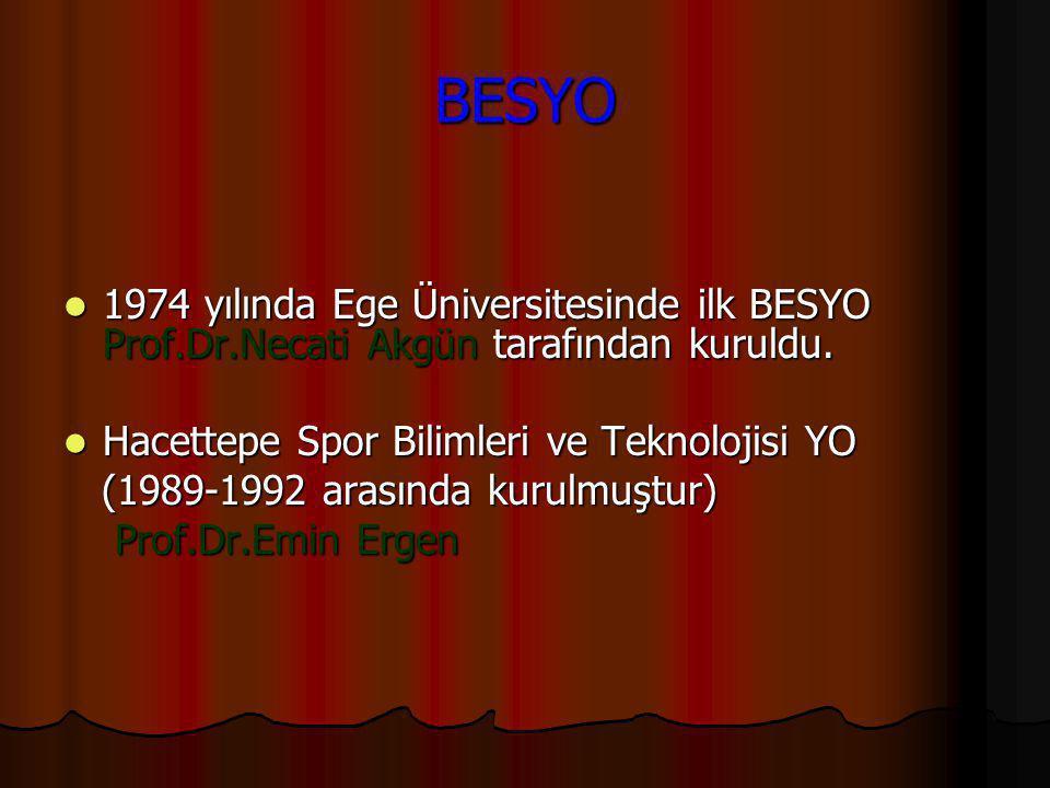 BESYO 1974 yılında Ege Üniversitesinde ilk BESYO Prof.Dr.Necati Akgün tarafından kuruldu. 1974 yılında Ege Üniversitesinde ilk BESYO Prof.Dr.Necati Ak