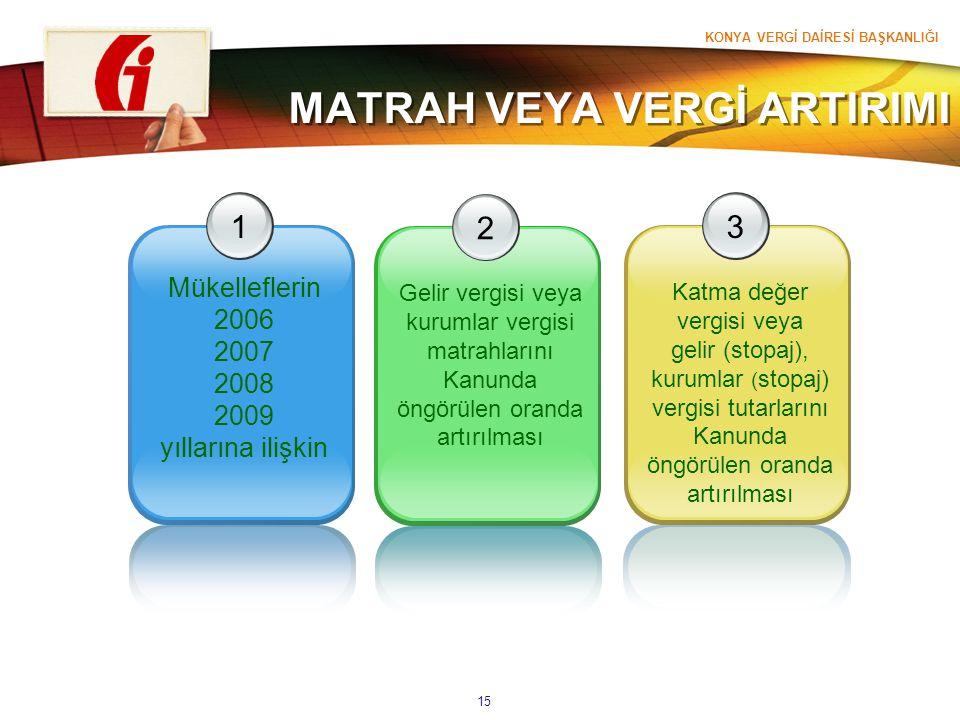 KONYA VERGİ DAİRESİ BAŞKANLIĞI 15 MATRAH VEYA VERGİ ARTIRIMI 1 Mükelleflerin 2006 2007 2008 2009 yıllarına ilişkin 2 Gelir vergisi veya kurumlar vergi