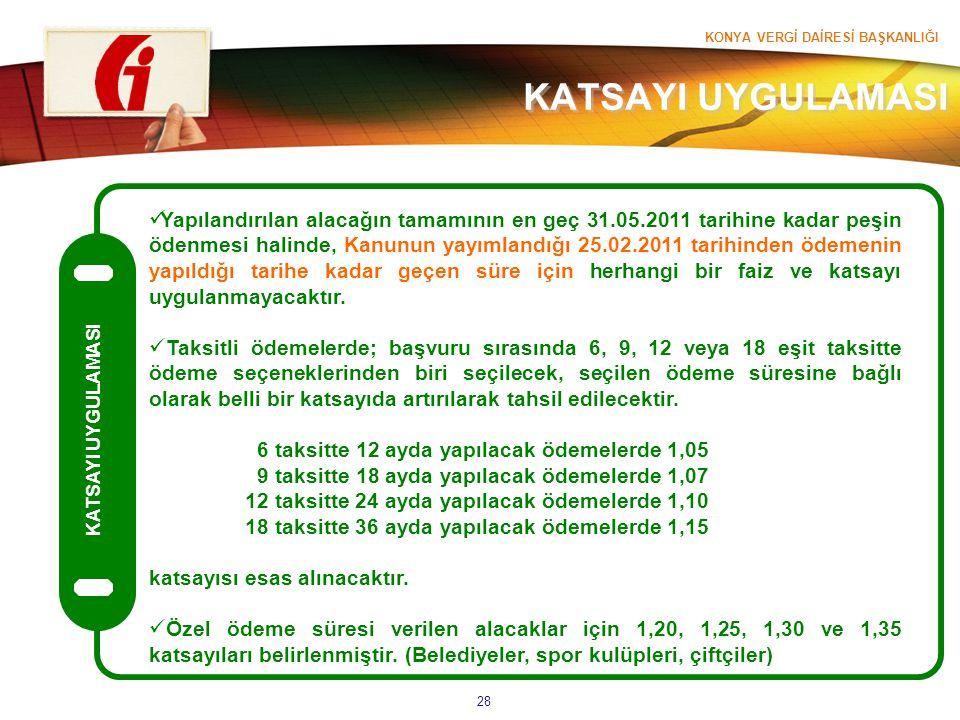 KONYA VERGİ DAİRESİ BAŞKANLIĞI 28 KATSAYI UYGULAMASI Yapılandırılan alacağın tamamının en geç 31.05.2011 tarihine kadar peşin ödenmesi halinde, Kanunu