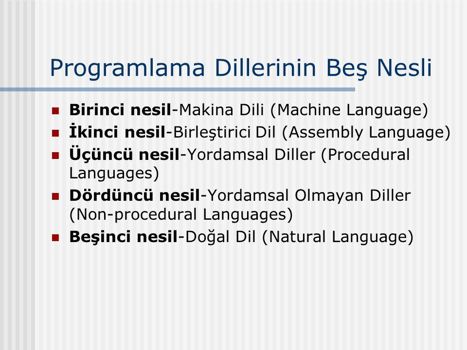 Programlama Dillerinin Beş Nesli Birinci nesil-Makina Dili (Machine Language) İkinci nesil-Birleştirici Dil (Assembly Language) Üçüncü nesil-Yordamsal Diller (Procedural Languages) Dördüncü nesil-Yordamsal Olmayan Diller (Non-procedural Languages) Beşinci nesil-Doğal Dil (Natural Language)