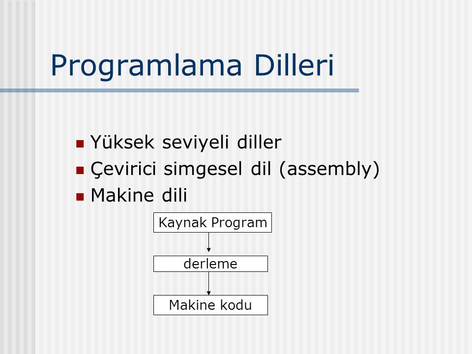 Programlama Dilleri Yüksek seviyeli diller Çevirici simgesel dil (assembly) Makine dili Kaynak Program derleme Makine kodu
