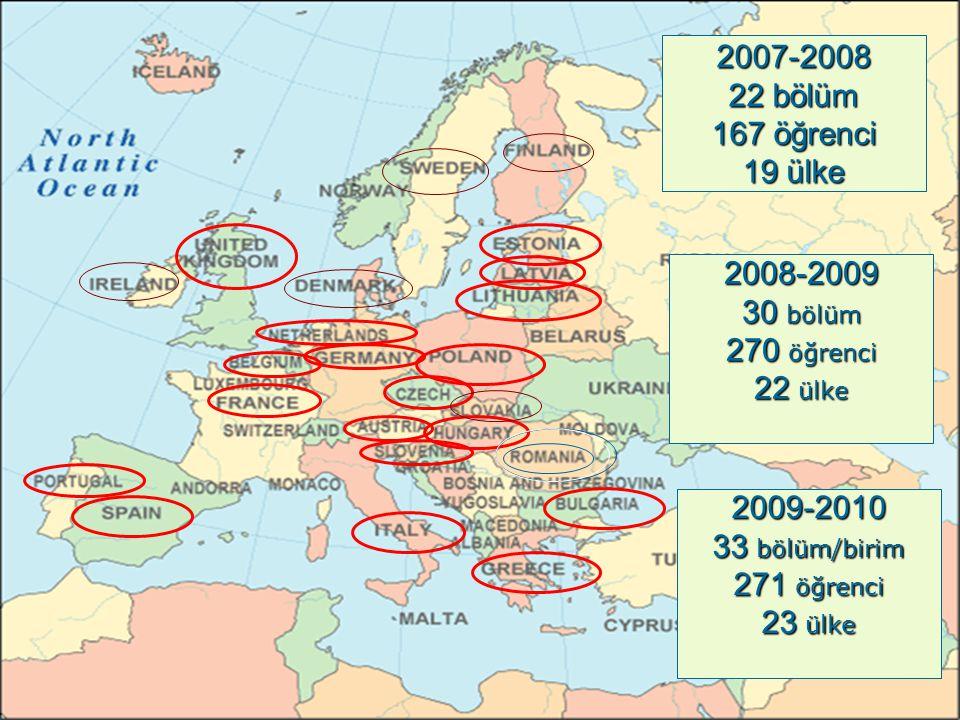 2008-2009 30 bölüm 270 öğrenci 22 ülke 2007-2008 22 bölüm 167 öğrenci 19 ülke 2009-2010 33 bölüm/birim 271 öğrenci 23 ülke