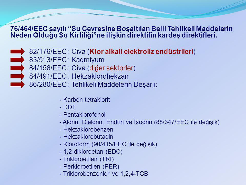 """76/464/EEC sayılı """"Su Çevresine Boşaltılan Belli Tehlikeli Maddelerin Neden Olduğu Su Kirliliği""""ne ilişkin direktifin kardeş direktifleri. 82/176/EEC"""