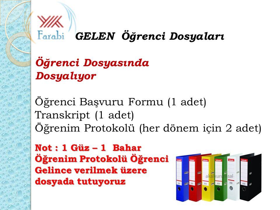 Öğrenci Dosyasında Dosyalıyor Öğrenci Başvuru Formu (1 adet) Transkript (1 adet) Öğrenim Protokolü (her dönem için 2 adet) GELEN Öğrenci Dosyaları Not