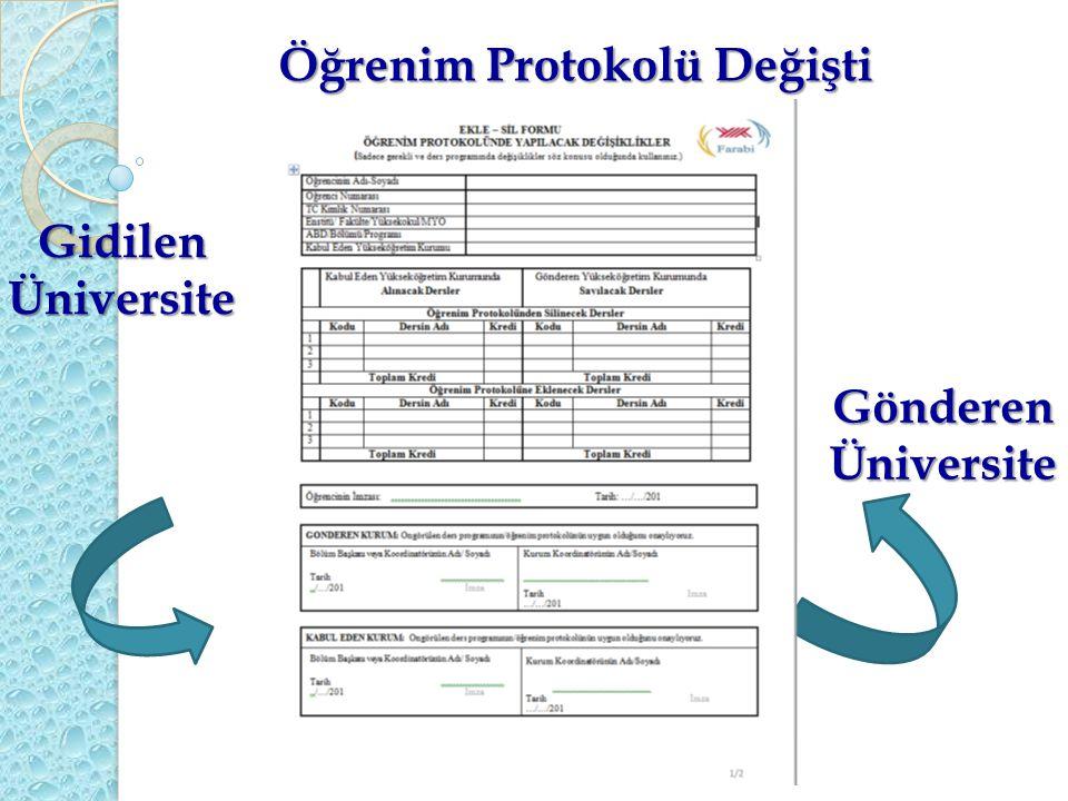 Öğrenim Protokolü Değişti Gönderen Üniversite Gidilen Üniversite