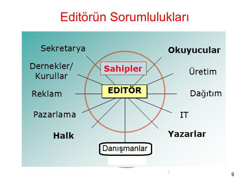 Editörün Sorumlulukları 9