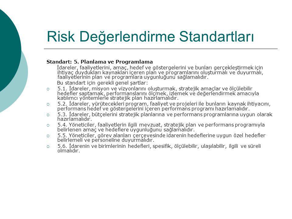 Risk Değerlendirme Standartları Standart: 5. Planlama ve Programlama İdareler, faaliyetlerini, amaç, hedef ve göstergelerini ve bunları gerçekleştirme