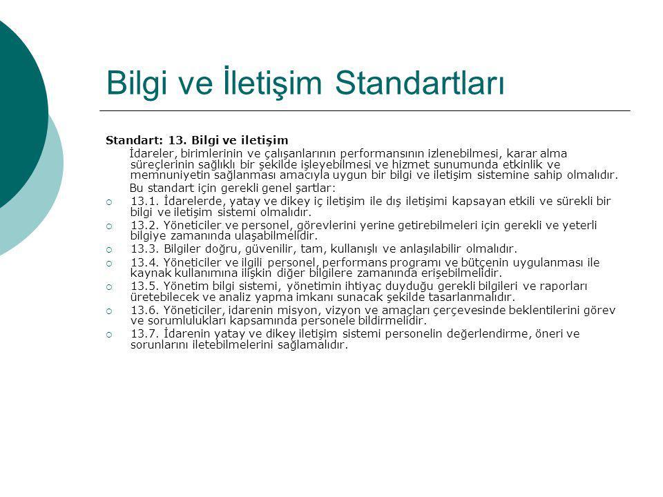 Bilgi ve İletişim Standartları Standart: 13. Bilgi ve iletişim İdareler, birimlerinin ve çalışanlarının performansının izlenebilmesi, karar alma süreç