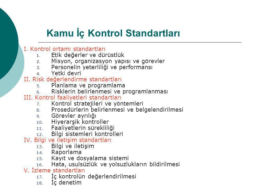 Kamu İç Kontrol Standartları I. Kontrol ortamı standartları 1. Etik değerler ve dürüstlük 2. Misyon, organizasyon yapısı ve görevler 3. Personelin yet