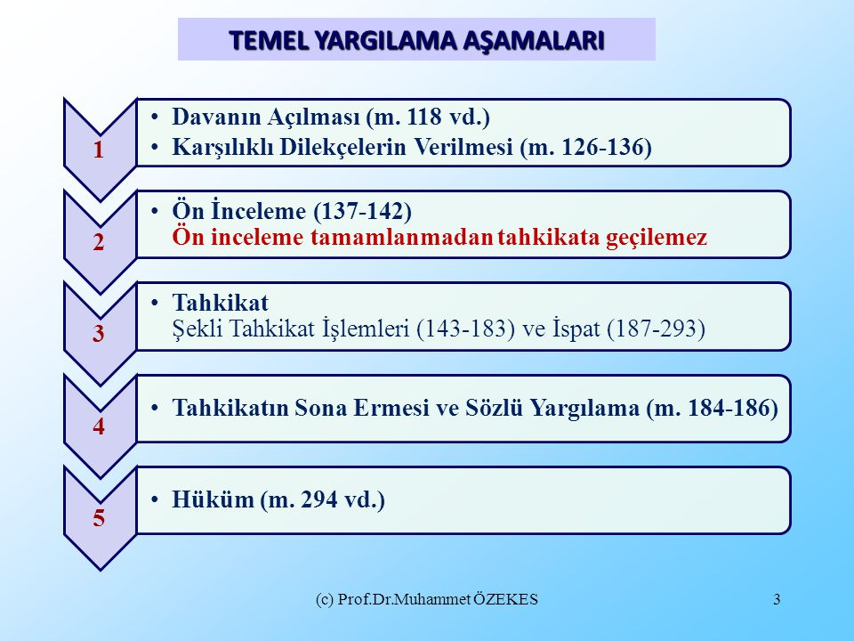 (c) Prof.Dr.Muhammet ÖZEKES3 TEMEL YARGILAMA AŞAMALARI 1 Davanın Açılması (m. 118 vd.) Karşılıklı Dilekçelerin Verilmesi (m. 126-136) 2 Ön İnceleme (1