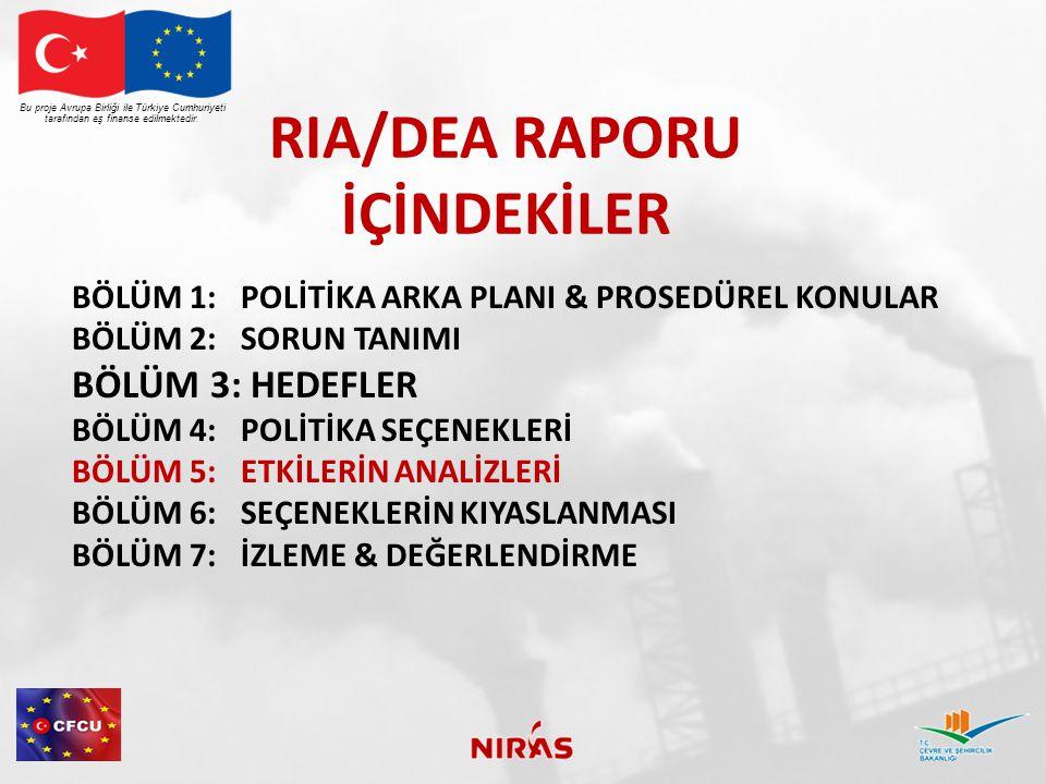 RIA/DEA RAPORU İÇİNDEKİLER Bu proje Avrupa Birliği ile Türkiye Cumhuriyeti tarafından eş finanse edilmektedir. BÖLÜM 1: POLİTİKA ARKA PLANI & PROSEDÜR