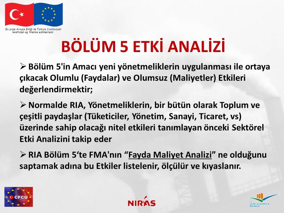 BÖLÜM 5 ETKİ ANALİZİ Bu proje Avrupa Birliği ile Türkiye Cumhuriyeti tarafından eş finanse edilmektedir.  Bölüm 5'in Amacı yeni yönetmeliklerin uygul