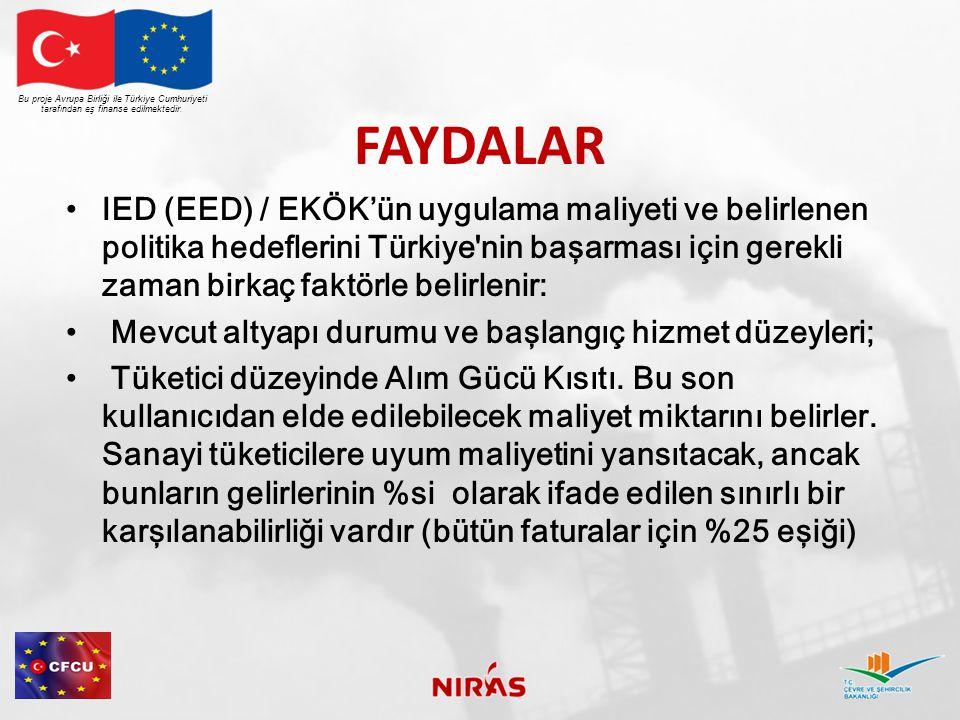 FAYDALAR Faydaların Maddi Değerini Belirleme Yöntemi Birim Kirlilik Zarar Maliyetleri Birim Alıcı Zarar Maliyetleri Doz-Cevap İşlevleri Teknikler Ödemeye isteklilik Faydalar Devir Değeri Hayatın Değeri (Ölüm Oranı) Sağlığın Değeri (Hastalık Oranı) Bu proje Avrupa Birliği ile Türkiye Cumhuriyeti tarafından eş finanse edilmektedir.