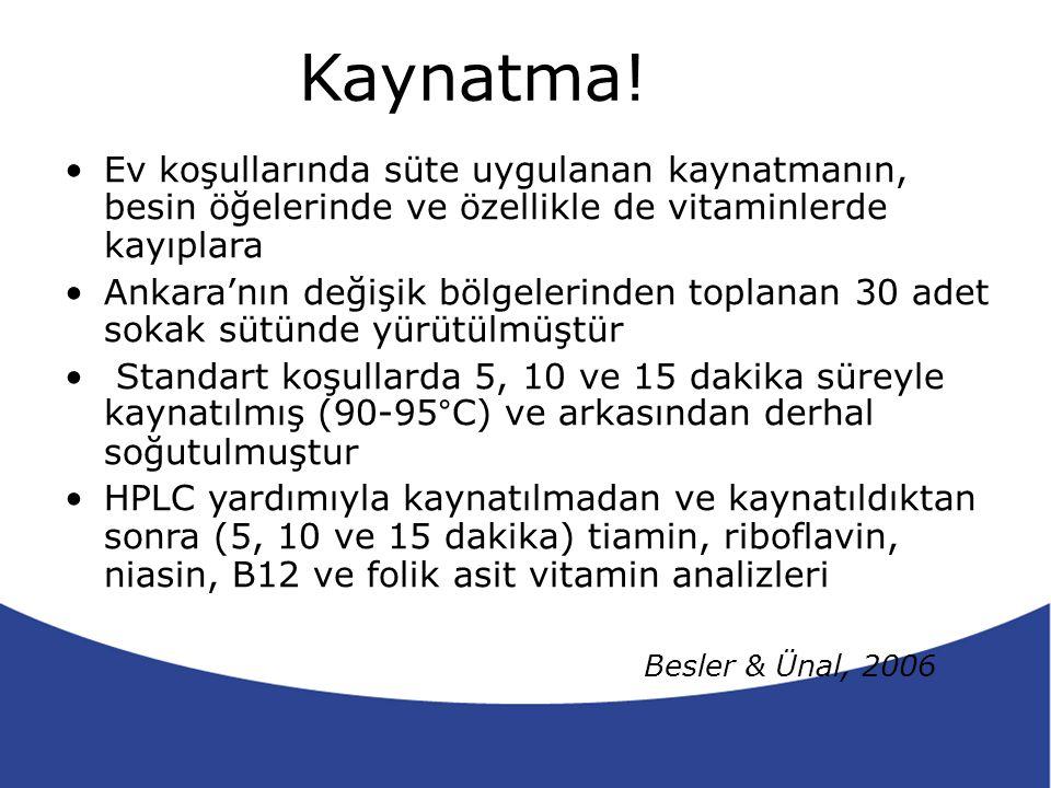 Kaynatma! Ev koşullarında süte uygulanan kaynatmanın, besin öğelerinde ve özellikle de vitaminlerde kayıplara Ankara'nın değişik bölgelerinden toplana