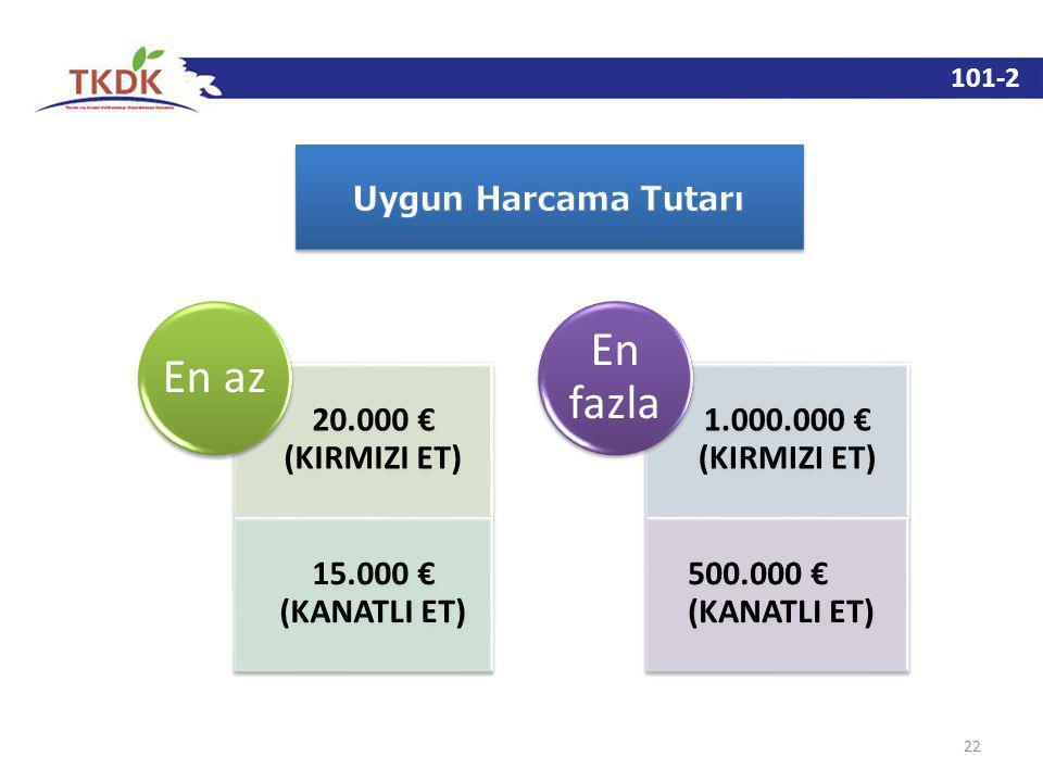 101-2 22 20.000 € (KIRMIZI ET) 15.000 € (KANATLI ET) En az 1.000.000 € (KIRMIZI ET) 500.000 € (KANATLI ET) En fazla