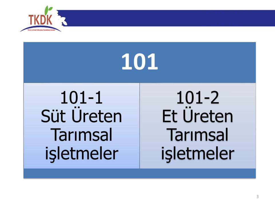 101-1 Süt Üreten Tarımsal işletmeler 101-2 Et Üreten Tarımsal işletmeler 3