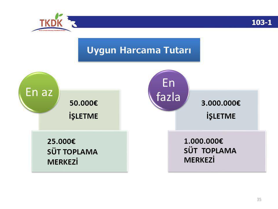 103-1 35 50.000€ İŞLETME 25.000€ SÜT TOPLAMA MERKEZİ En az 3.000.000€ İŞLETME 1.000.000€ SÜT TOPLAMA MERKEZİ En fazla