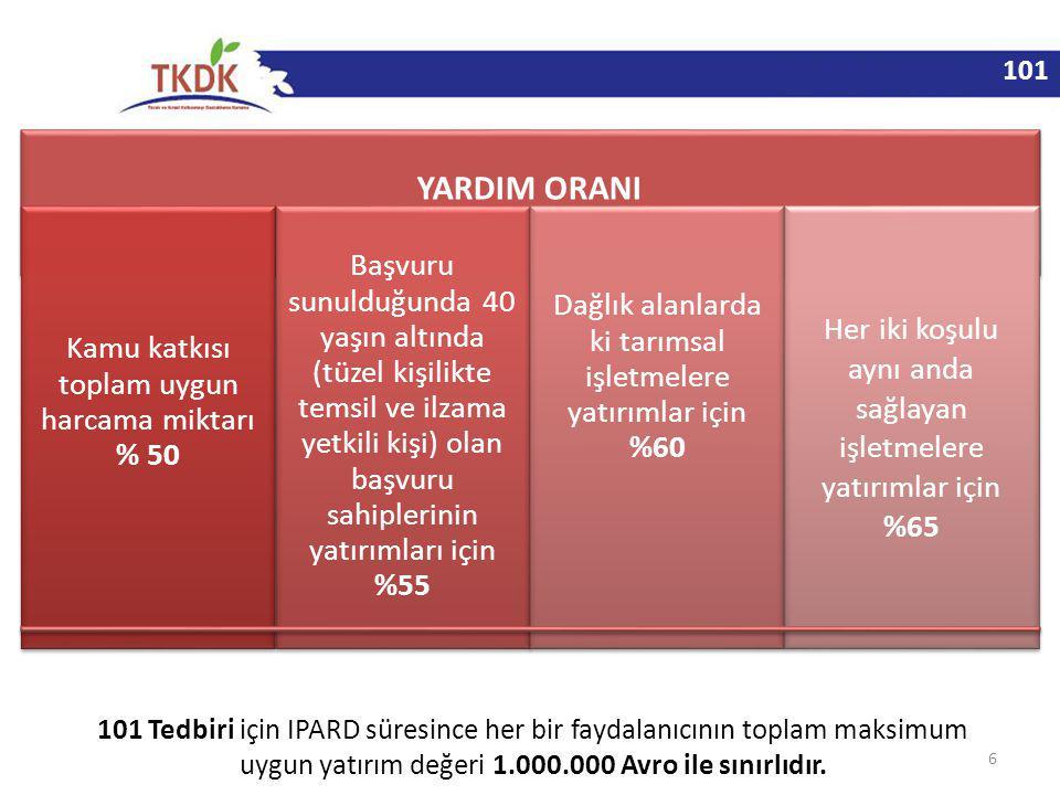 101 6 101 Tedbiri için IPARD süresince her bir faydalanıcının toplam maksimum uygun yatırım değeri 1.000.000 Avro ile sınırlıdır.