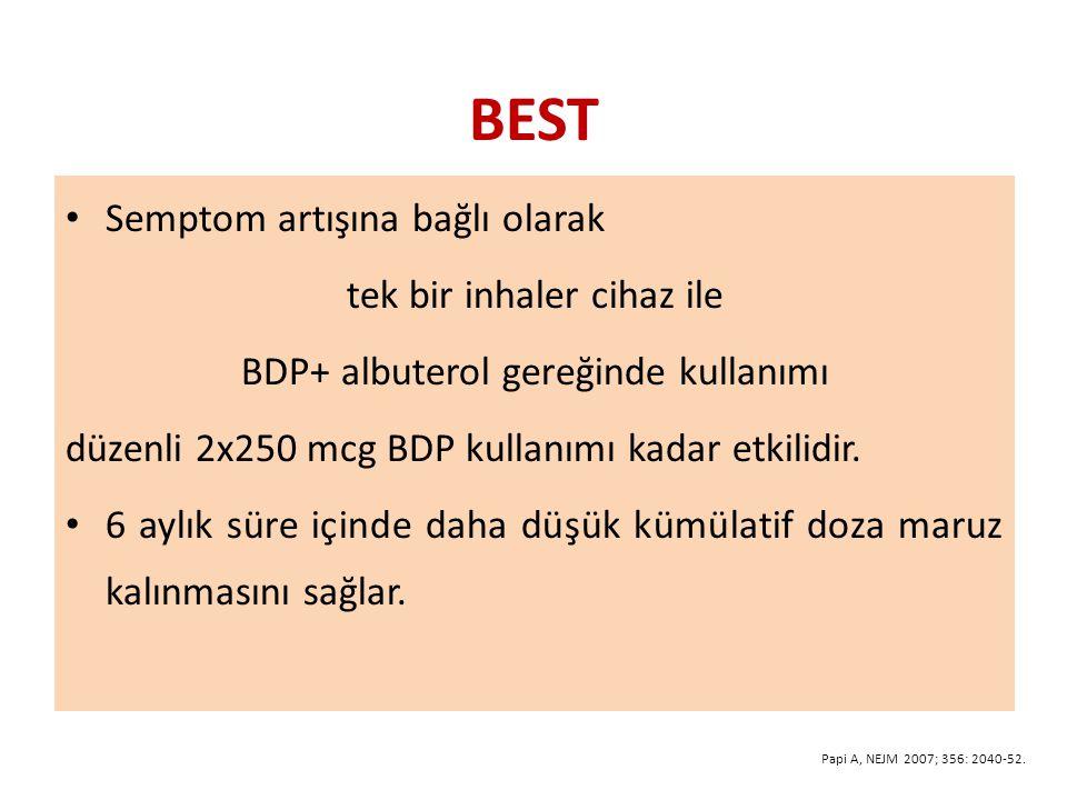 BEST Semptom artışına bağlı olarak tek bir inhaler cihaz ile BDP+ albuterol gereğinde kullanımı düzenli 2x250 mcg BDP kullanımı kadar etkilidir.