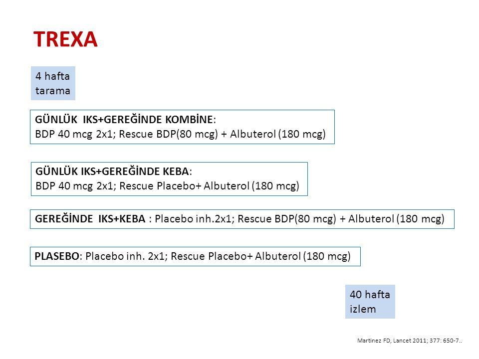 TREXA Martinez FD, Lancet 2011; 377: 650-7..