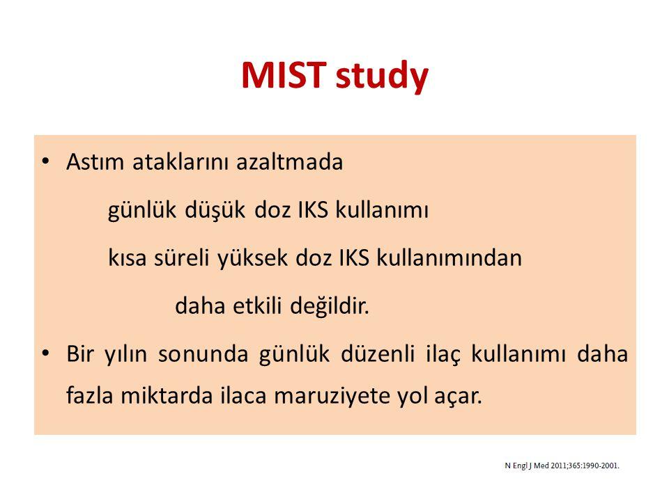 MIST study Astım ataklarını azaltmada günlük düşük doz IKS kullanımı kısa süreli yüksek doz IKS kullanımından daha etkili değildir.