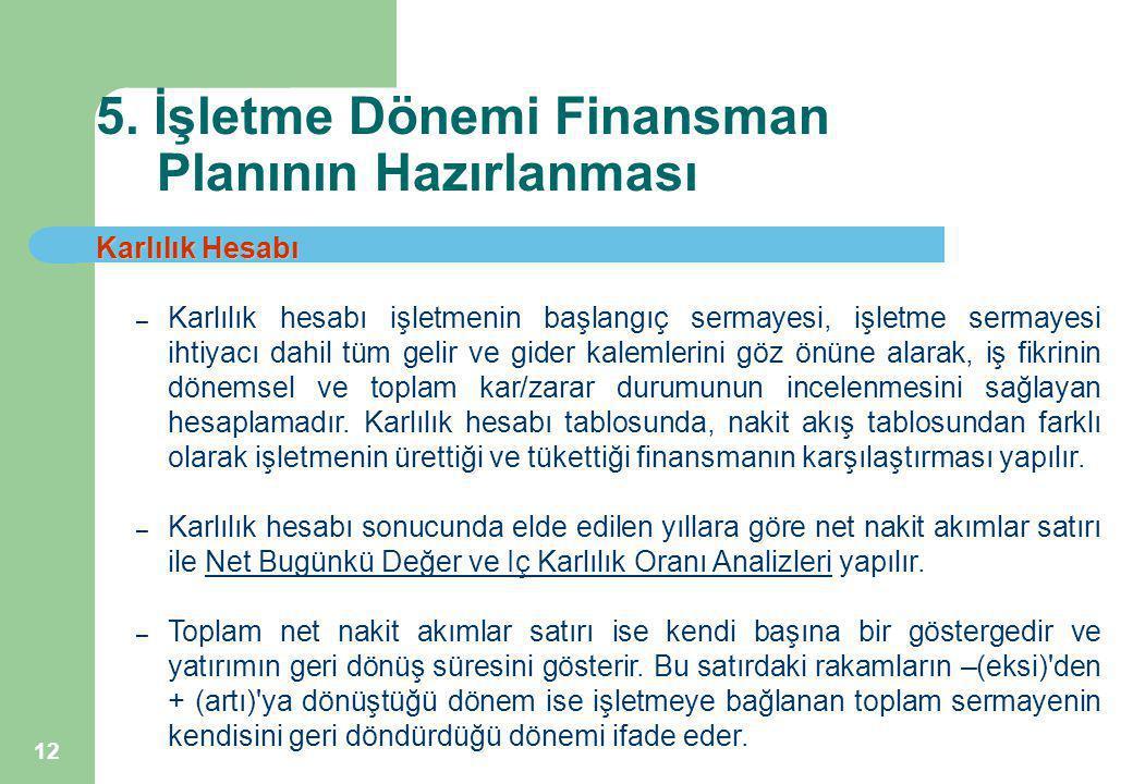 12 5. İşletme Dönemi Finansman Planının Hazırlanması Karlılık Hesabı – Karlılık hesabı işletmenin başlangıç sermayesi, işletme sermayesi ihtiyacı dahi