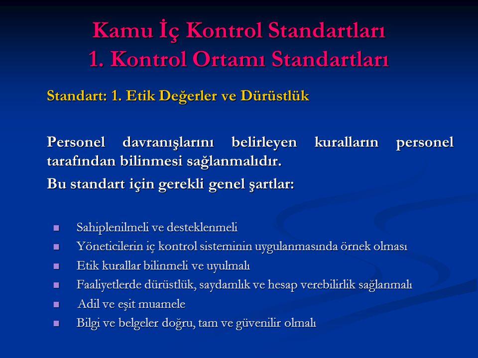 Kamu İç Kontrol Standartları 1. Kontrol Ortamı Standartları Standart: 1.