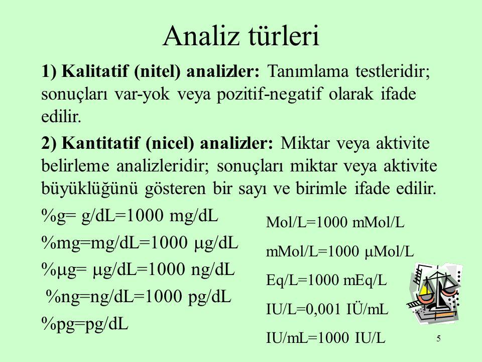 5 Analiz türleri 1) Kalitatif (nitel) analizler: Tanımlama testleridir; sonuçları var-yok veya pozitif-negatif olarak ifade edilir. 2) Kantitatif (nic