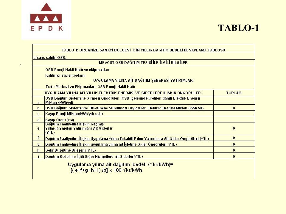 TABLO-1.