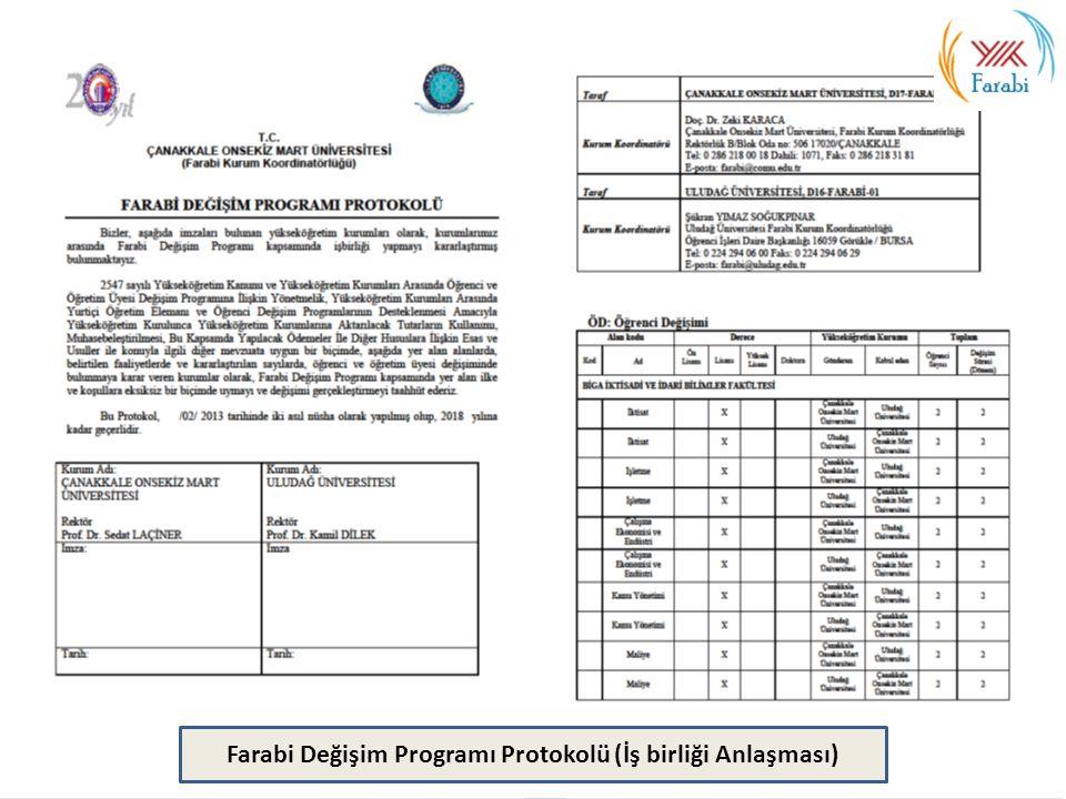 FARABİ DEĞİŞİM PROGRAMI SÜRECİNDE SORUMLULUK DÜZEYLERİ GELEN ÖĞRENCİ İlgili Üniversite (Farabi Kurum Koordinatörlüğü); Öğrenci tarafından hazırlanan; Öğrenci Başvuru Formları, Öğrenci Bilgi Formları, Öğrenim Protokolleri ile birlikte Yönetim Kurulu Kararlarını üst yazı ile Uludağ Üniversitesine gönderir.