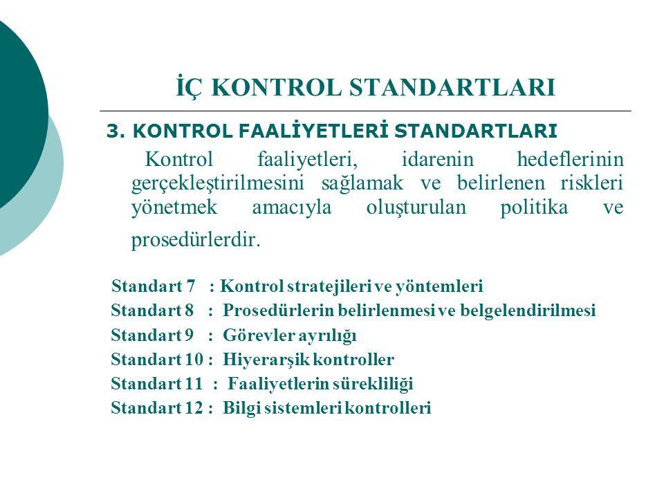 İÇ KONTROL STANDARTLARI 3.