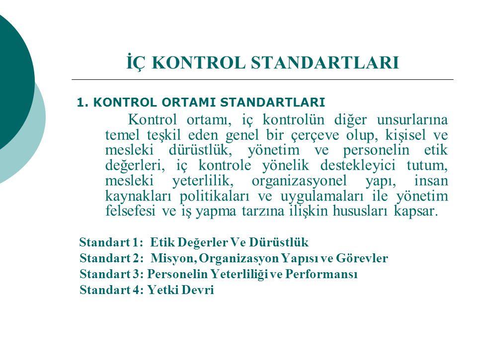 İÇ KONTROL STANDARTLARI 1.