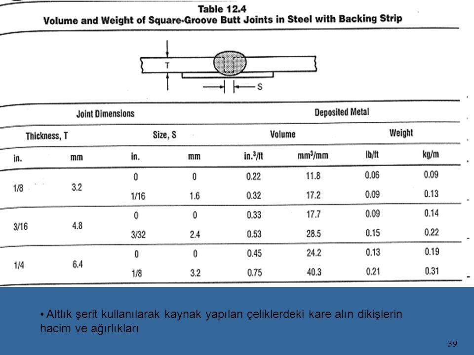 39 Altlık şerit kullanılarak kaynak yapılan çeliklerdeki kare alın dikişlerin hacim ve ağırlıkları