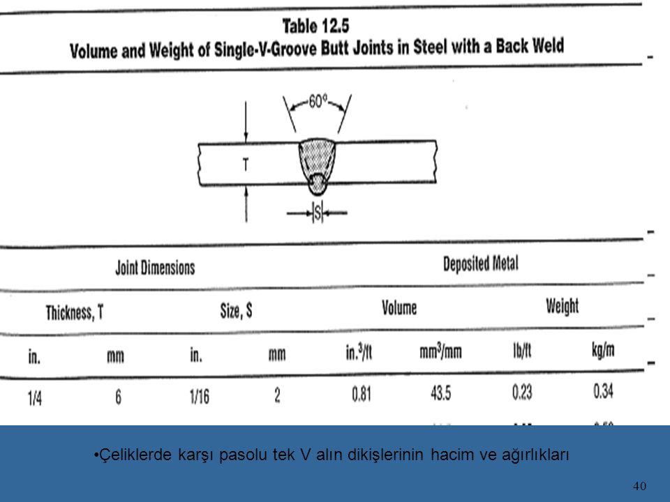 40 Çeliklerde karşı pasolu tek V alın dikişlerinin hacim ve ağırlıkları