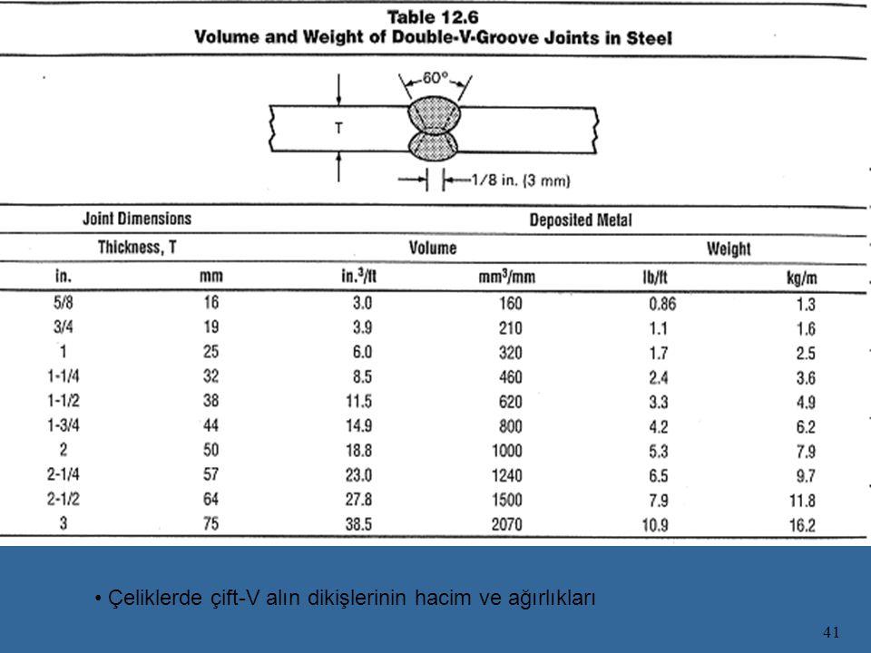41 Çeliklerde çift-V alın dikişlerinin hacim ve ağırlıkları