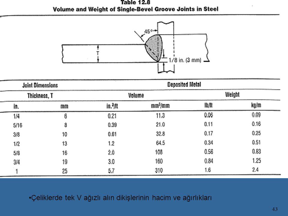 43 Çeliklerde tek V ağızlı alın dikişlerinin hacim ve ağırlıkları